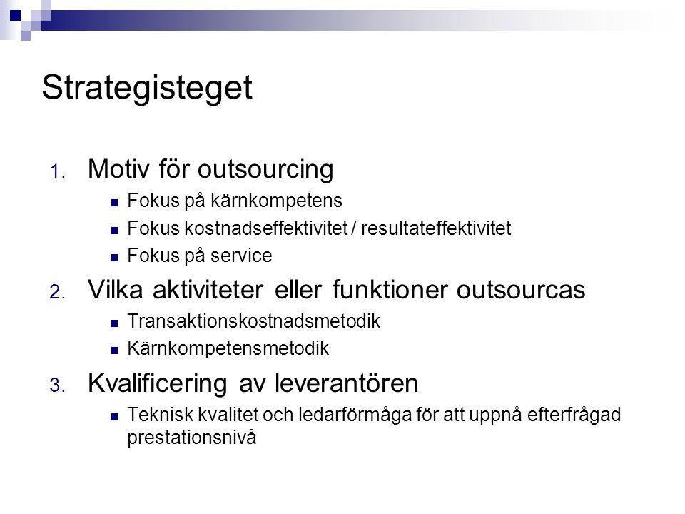 Strategisteget Motiv för outsourcing