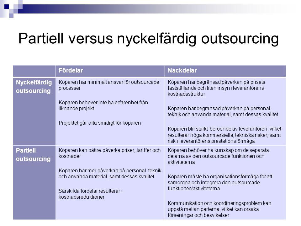Partiell versus nyckelfärdig outsourcing