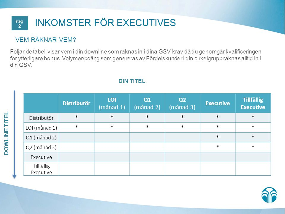 INKOMSTER FÖR EXECUTIVES