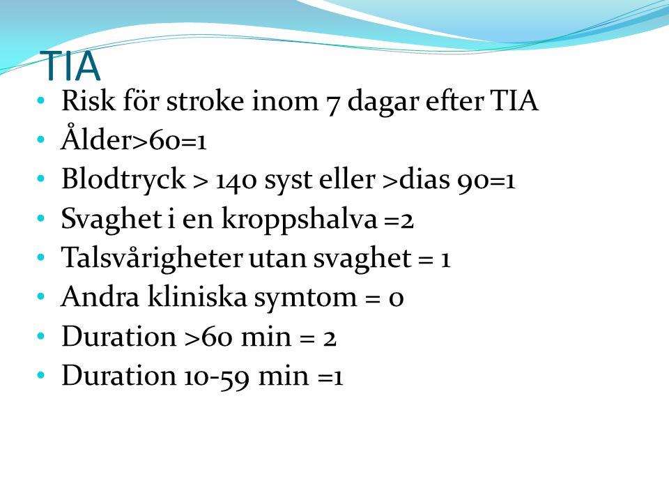 TIA Risk för stroke inom 7 dagar efter TIA Ålder>60=1