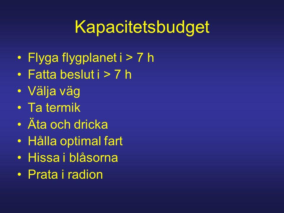 Kapacitetsbudget Flyga flygplanet i > 7 h Fatta beslut i > 7 h