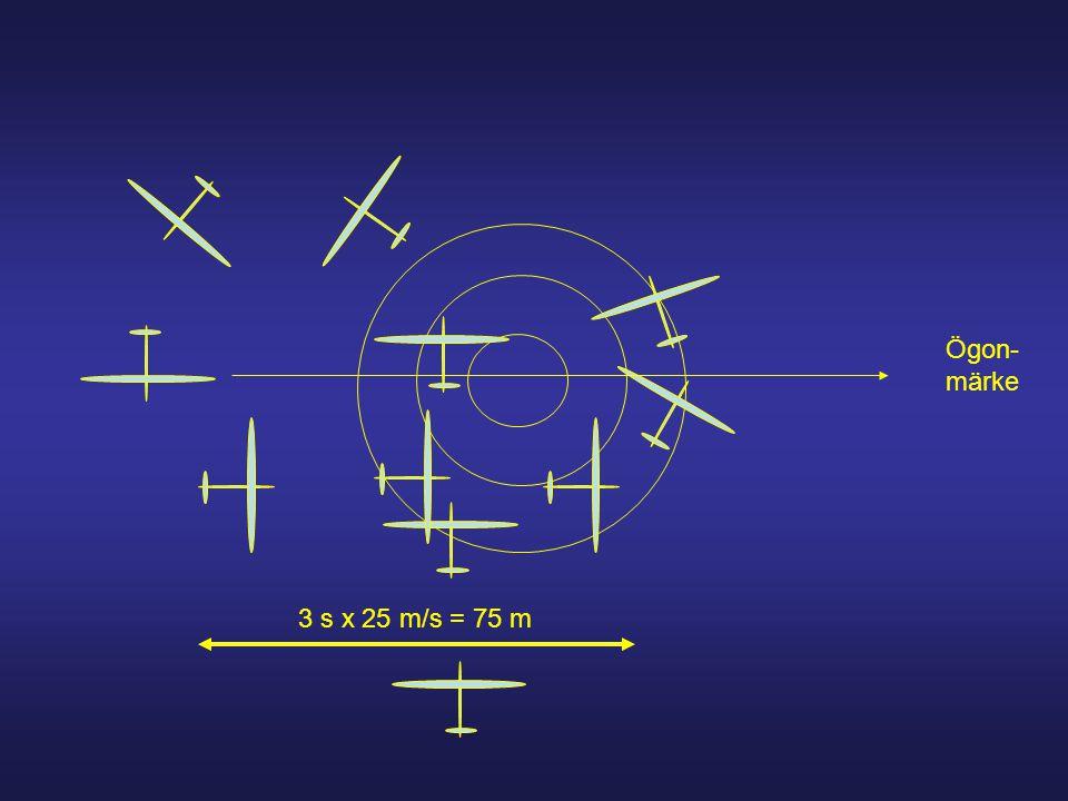 Ögon- märke 3 s x 25 m/s = 75 m