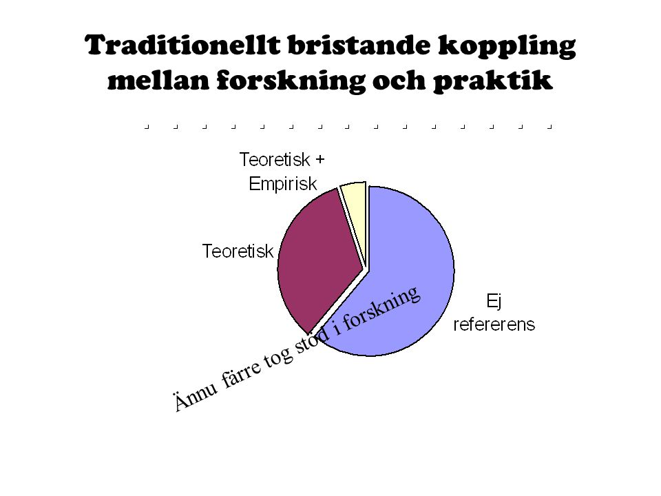 Traditionellt bristande koppling mellan forskning och praktik