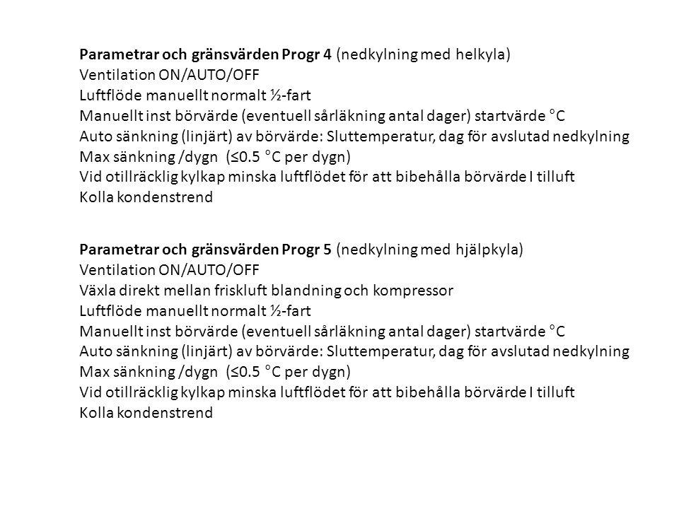 Parametrar och gränsvärden Progr 4 (nedkylning med helkyla)