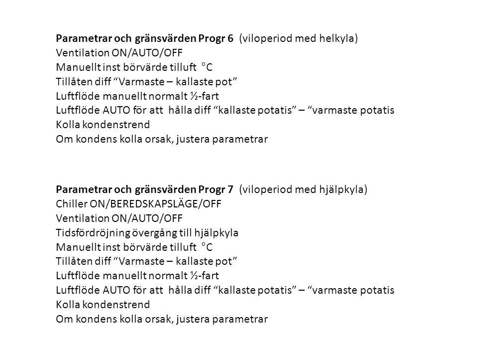 Parametrar och gränsvärden Progr 6 (viloperiod med helkyla)