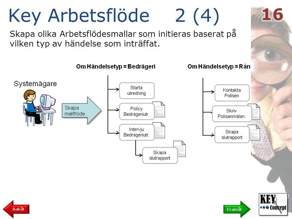 Key Arbetsflöde 2 (4) 16. Skapa olika Arbetsflödesmallar som initieras baserat på vilken typ av händelse som inträffat.