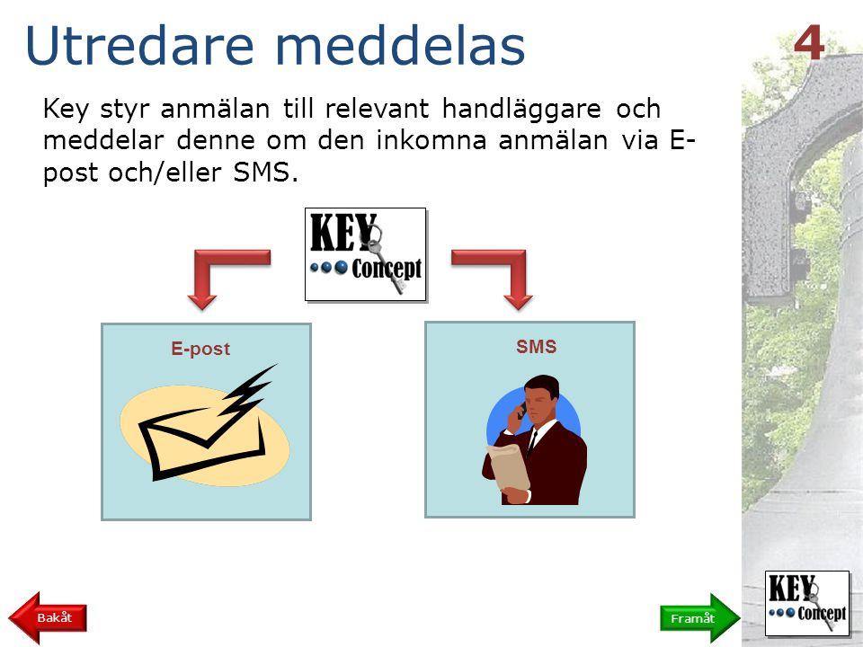 Utredare meddelas 4. Key styr anmälan till relevant handläggare och meddelar denne om den inkomna anmälan via E-post och/eller SMS.