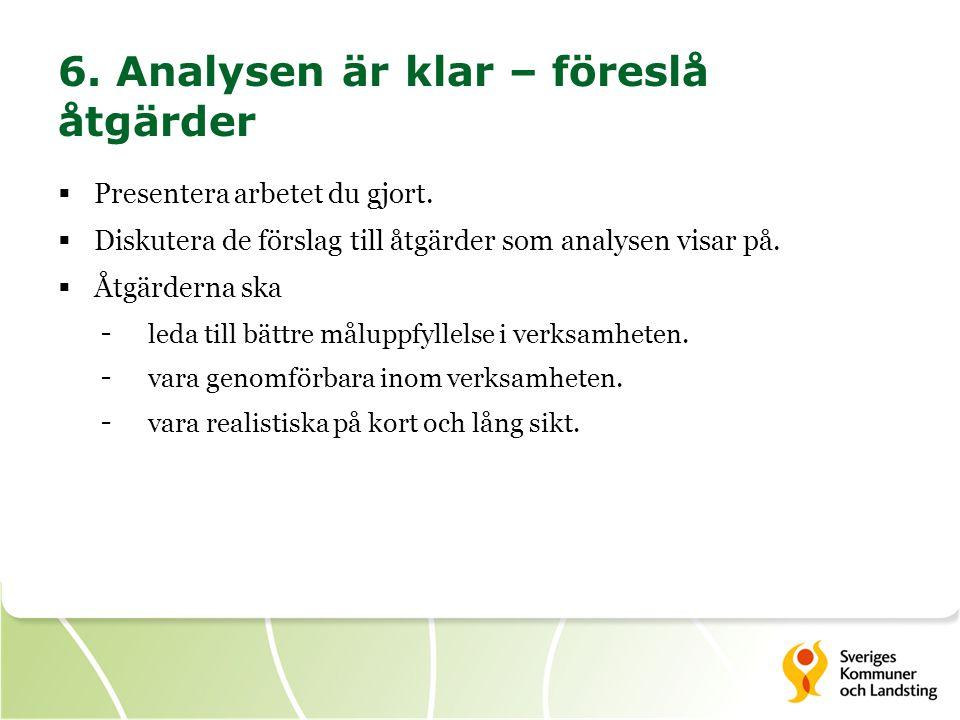 6. Analysen är klar – föreslå åtgärder