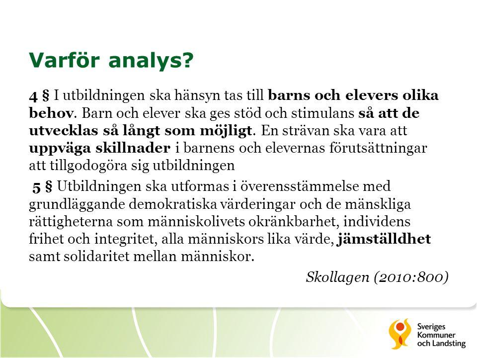 Varför analys