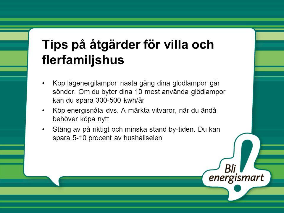 Tips på åtgärder för villa och flerfamiljshus
