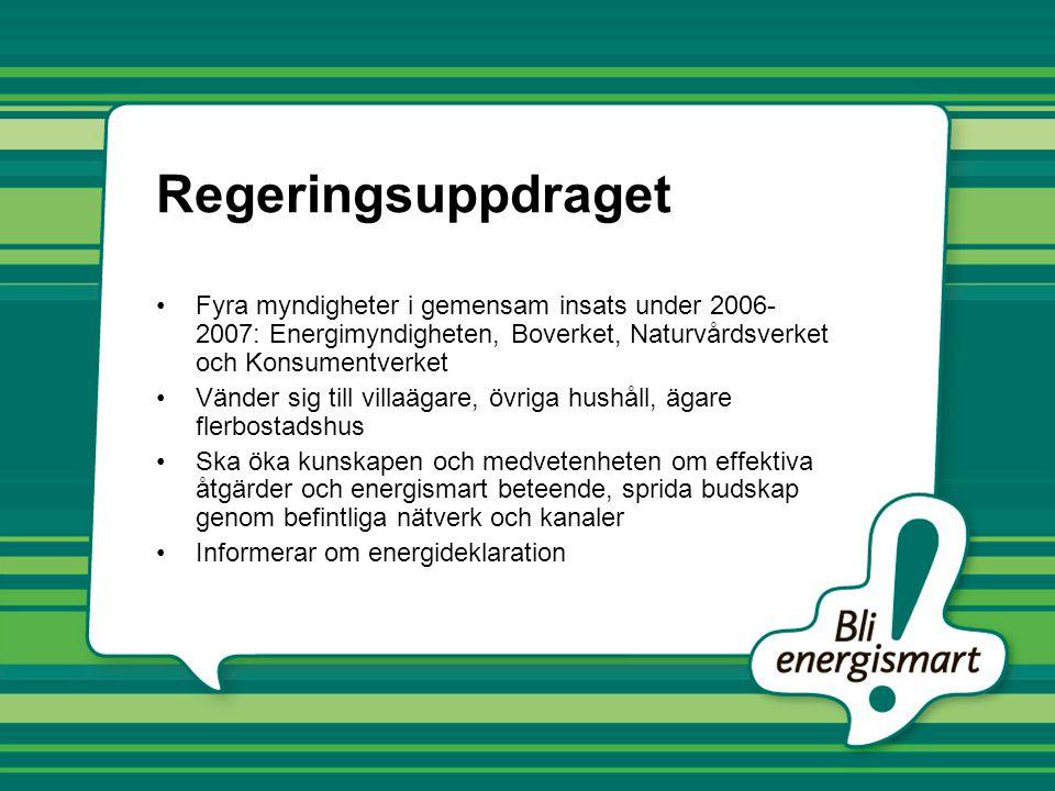 Regeringsuppdraget Fyra myndigheter i gemensam insats under 2006-2007: Energimyndigheten, Boverket, Naturvårdsverket och Konsumentverket.