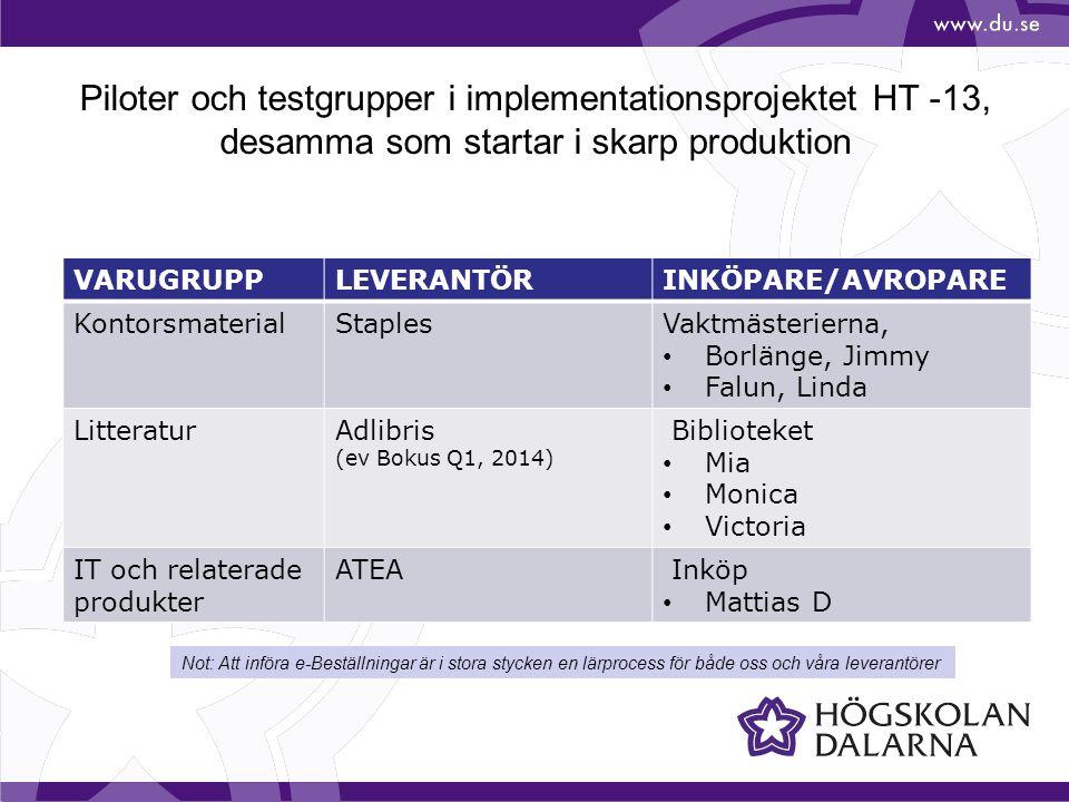 Piloter och testgrupper i implementationsprojektet HT -13, desamma som startar i skarp produktion