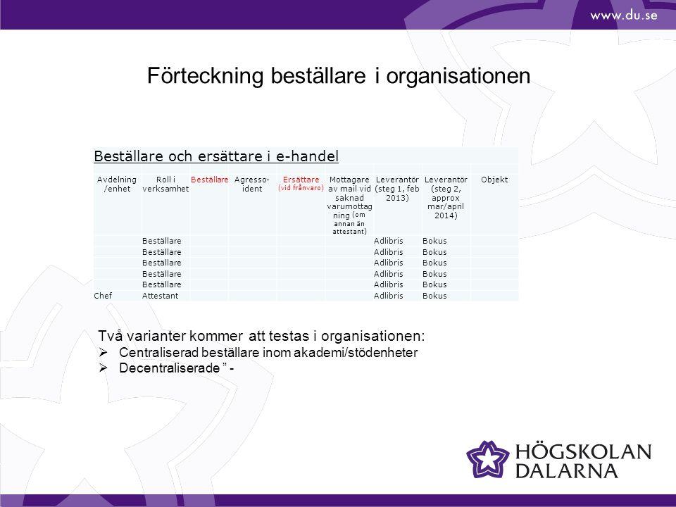 Förteckning beställare i organisationen