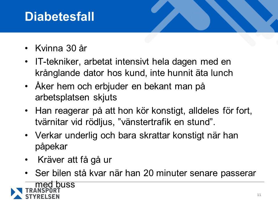 Diabetesfall Kvinna 30 år
