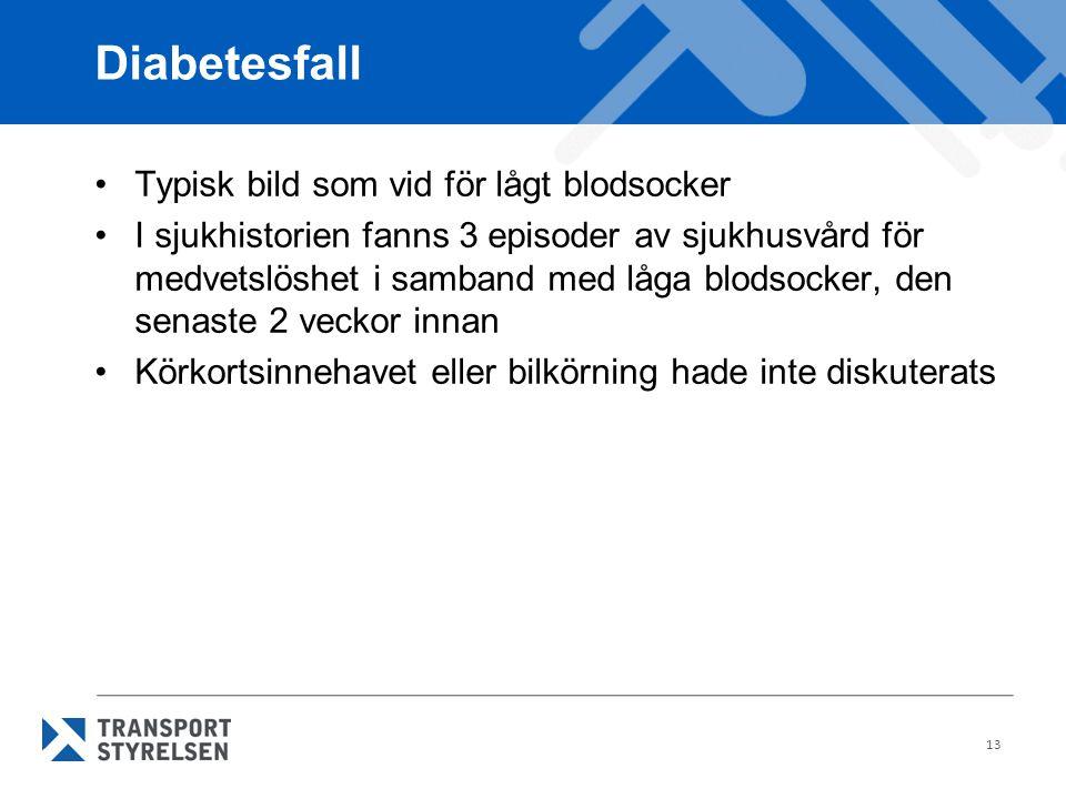 Diabetesfall Typisk bild som vid för lågt blodsocker