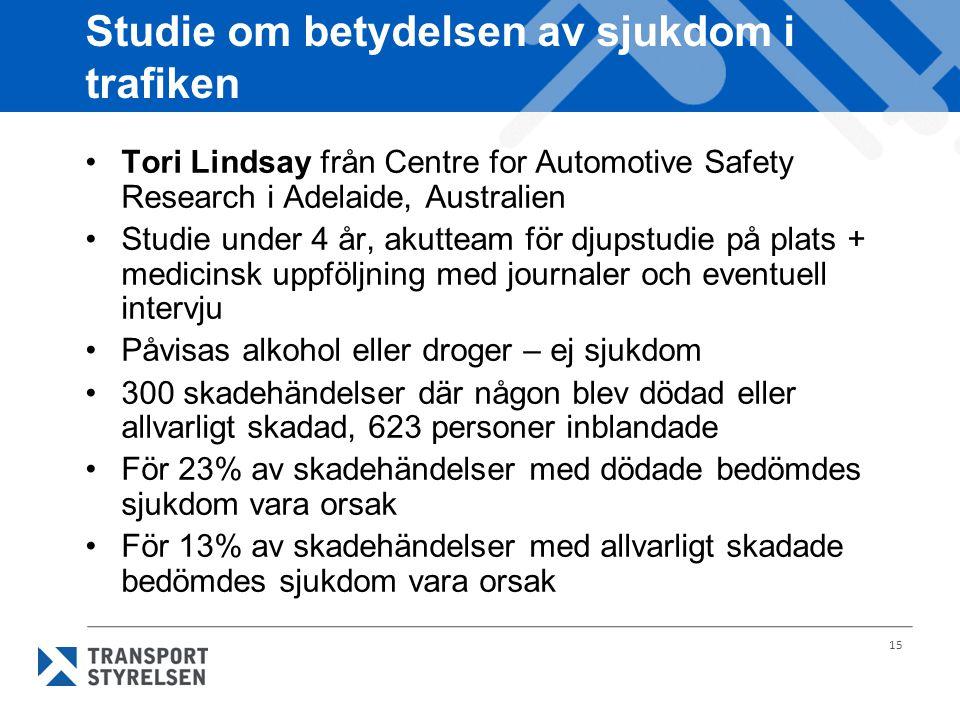 Studie om betydelsen av sjukdom i trafiken