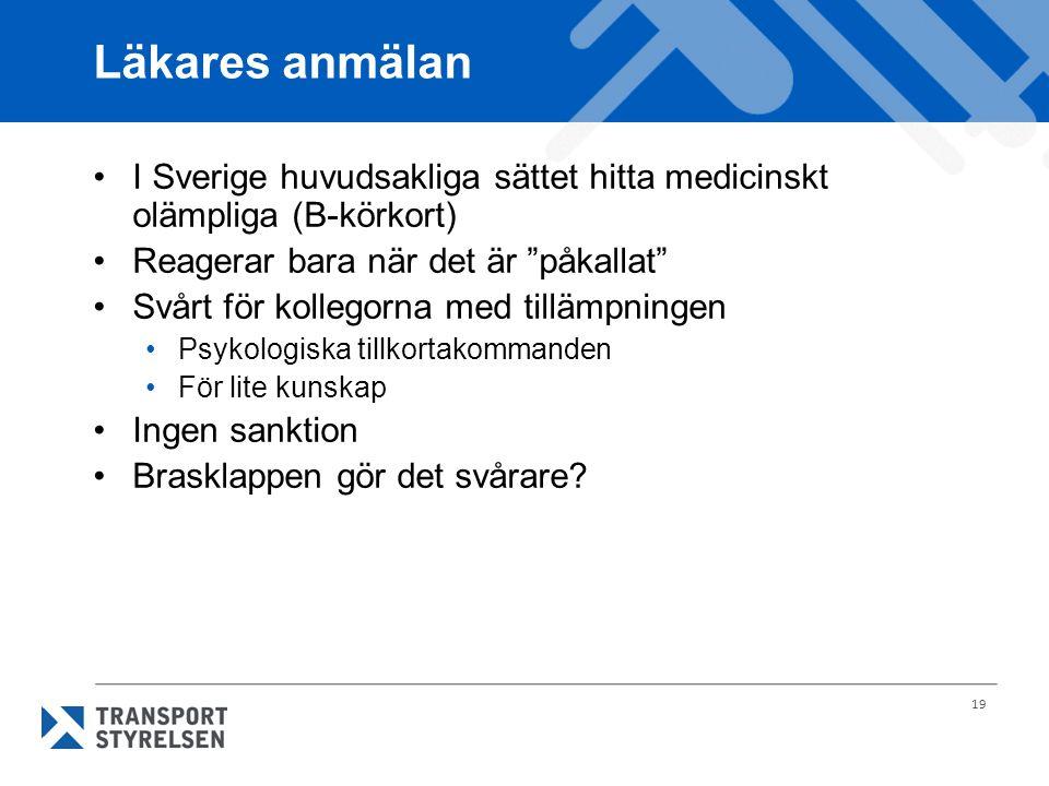 Läkares anmälan I Sverige huvudsakliga sättet hitta medicinskt olämpliga (B-körkort) Reagerar bara när det är påkallat