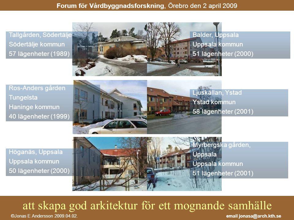 Tallgården, Södertälje Södertälje kommun 57 lägenheter (1989)