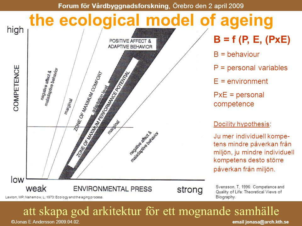 the ecological model of ageing