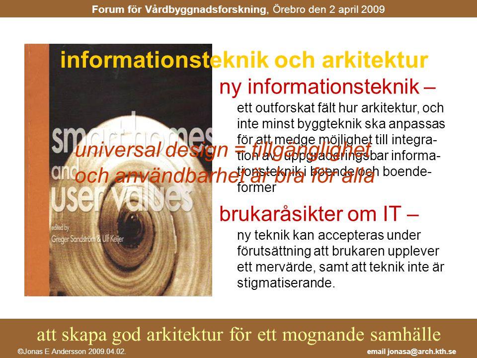 informationsteknik och arkitektur