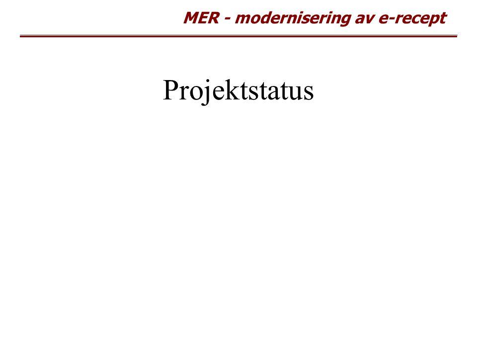Projektstatus