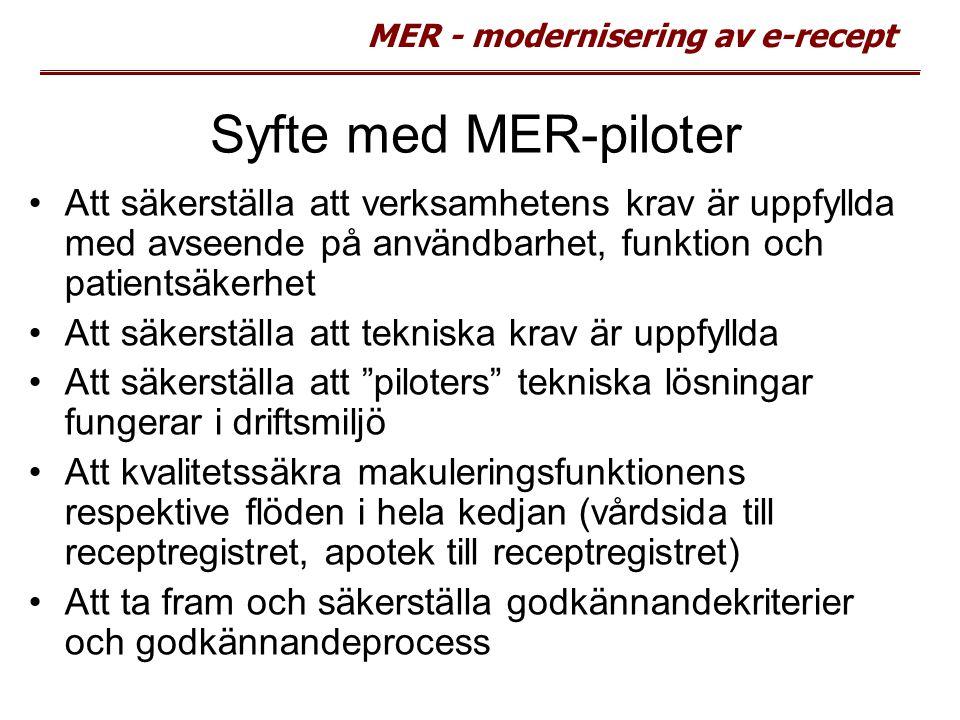 Syfte med MER-piloter Att säkerställa att verksamhetens krav är uppfyllda med avseende på användbarhet, funktion och patientsäkerhet.