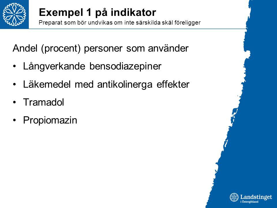 Exempel 1 på indikator Preparat som bör undvikas om inte särskilda skäl föreligger