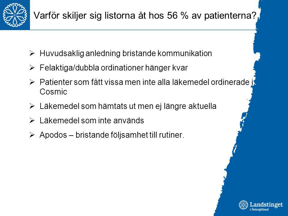 Varför skiljer sig listorna åt hos 56 % av patienterna