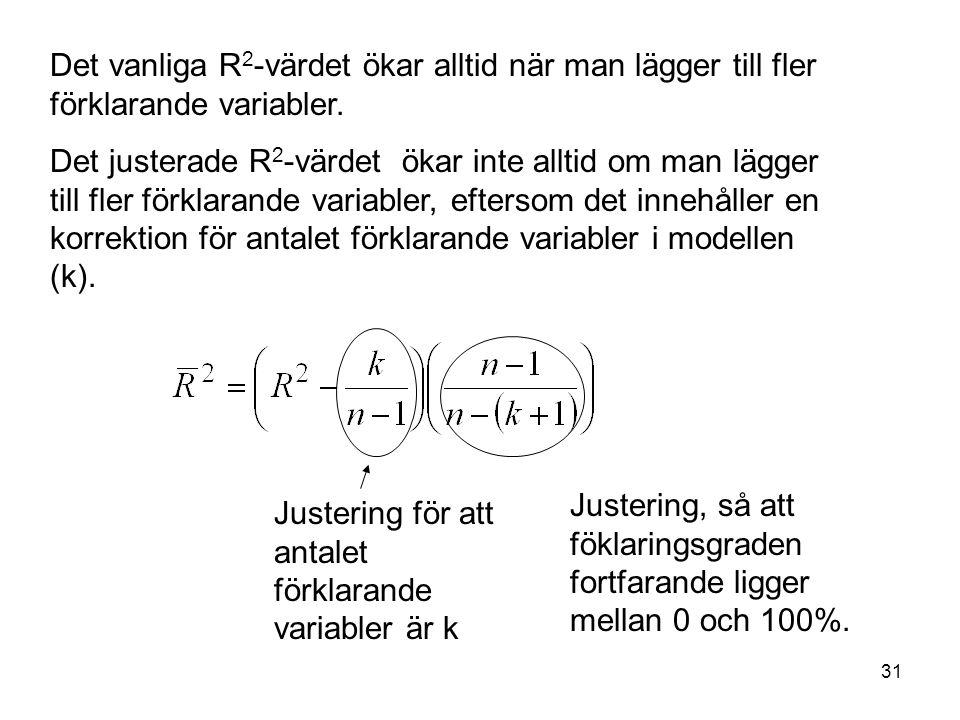 Det vanliga R2-värdet ökar alltid när man lägger till fler förklarande variabler.
