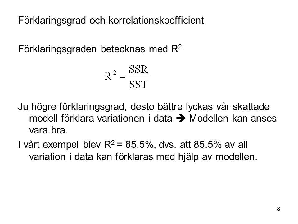 Förklaringsgrad och korrelationskoefficient
