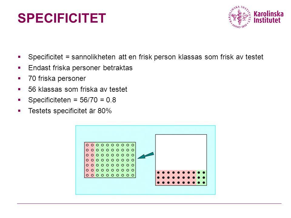 SPECIFICITET Specificitet = sannolikheten att en frisk person klassas som frisk av testet. Endast friska personer betraktas.