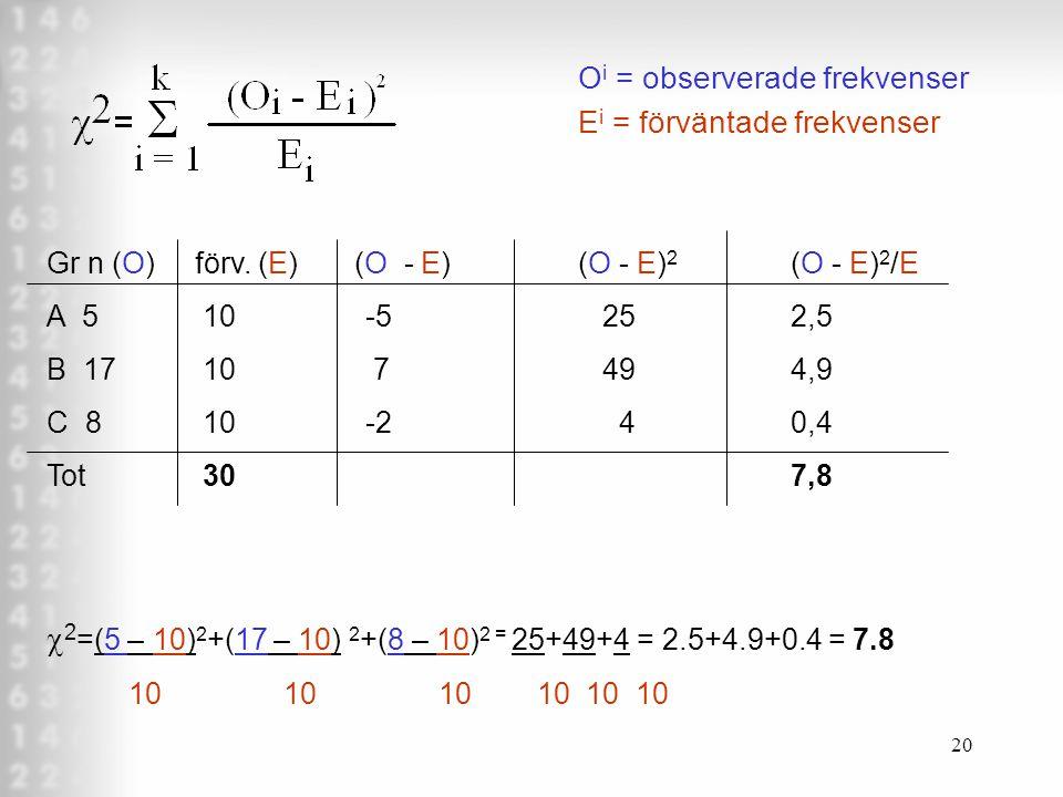 c2=(5 – 10)2+(17 – 10) 2+(8 – 10)2 = 25+49+4 = 2.5+4.9+0.4 = 7.8
