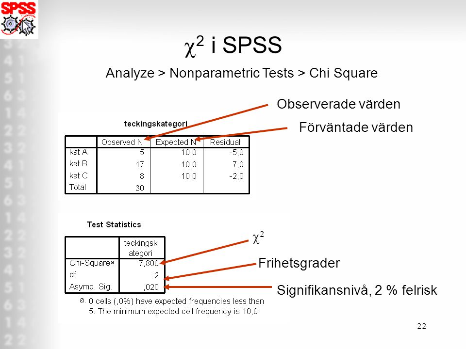 c2 i SPSS Analyze > Nonparametric Tests > Chi Square