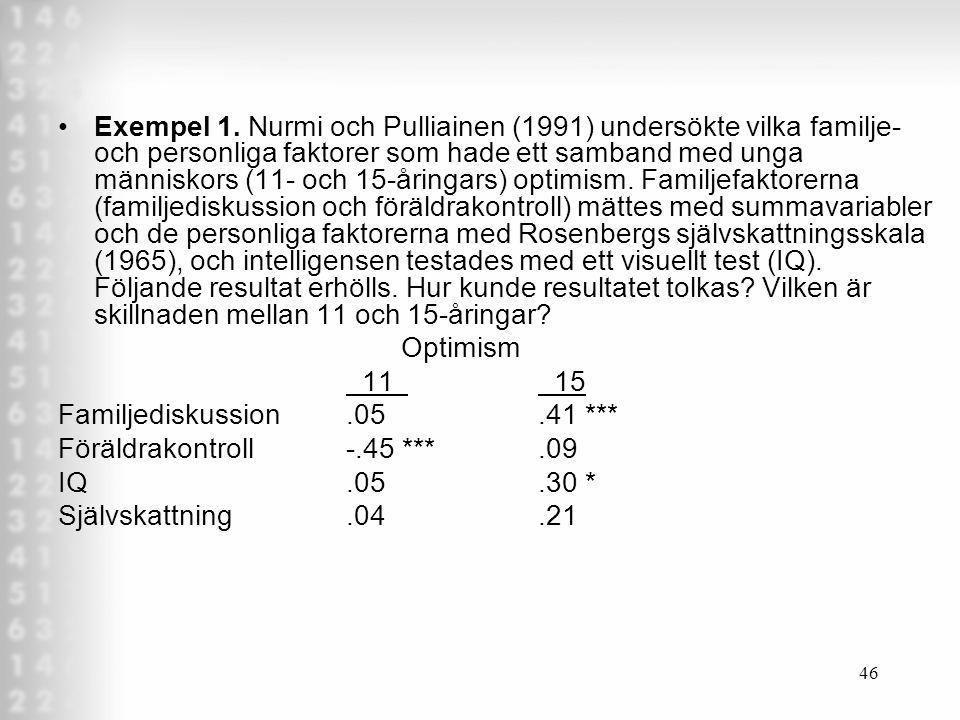 Exempel 1. Nurmi och Pulliainen (1991) undersökte vilka familje- och personliga faktorer som hade ett samband med unga människors (11- och 15-åringars) optimism. Familjefaktorerna (familjediskussion och föräldrakontroll) mättes med summavariabler och de personliga faktorerna med Rosenbergs självskattningsskala (1965), och intelligensen testades med ett visuellt test (IQ). Följande resultat erhölls. Hur kunde resultatet tolkas Vilken är skillnaden mellan 11 och 15-åringar