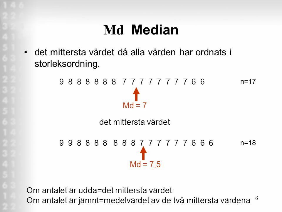 Md Median det mittersta värdet då alla värden har ordnats i storleksordning. 9 8 8 8 8 8 8 7 7 7 7 7 7 7 7 6 6.