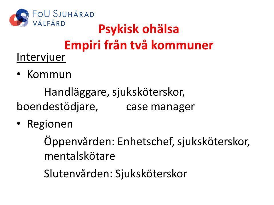 Psykisk ohälsa Empiri från två kommuner