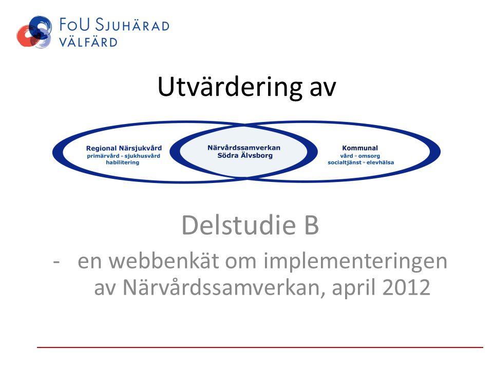 en webbenkät om implementeringen av Närvårdssamverkan, april 2012