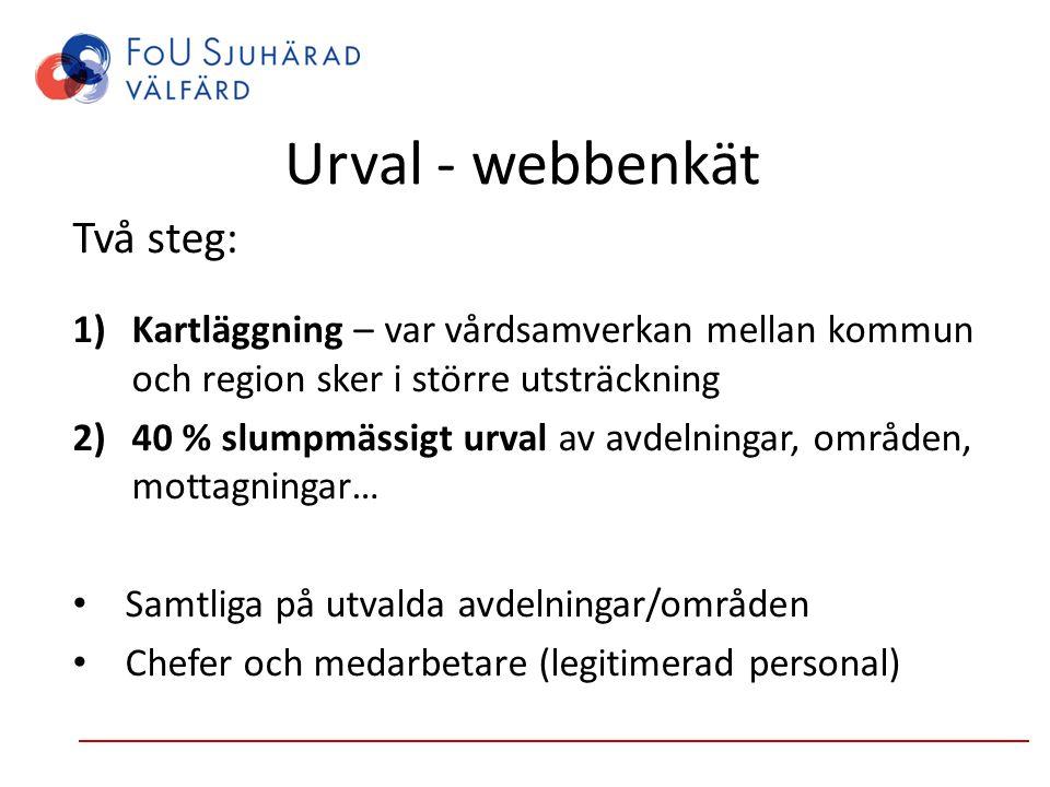 Urval - webbenkät Två steg: