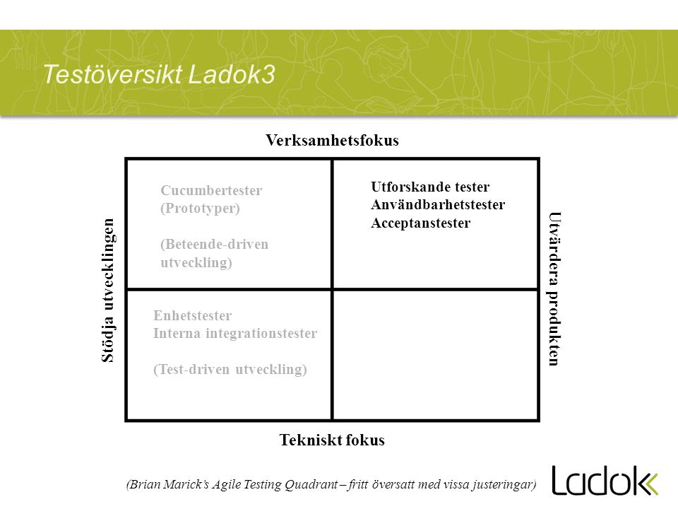 Testöversikt Ladok3 Verksamhetsfokus Utvärdera produkten
