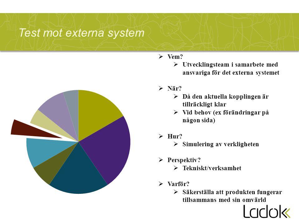 Test mot externa system