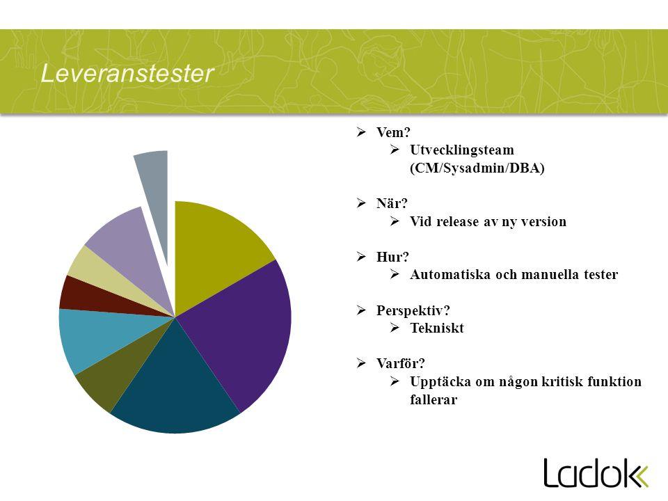 Leveranstester Vem Utvecklingsteam (CM/Sysadmin/DBA) När