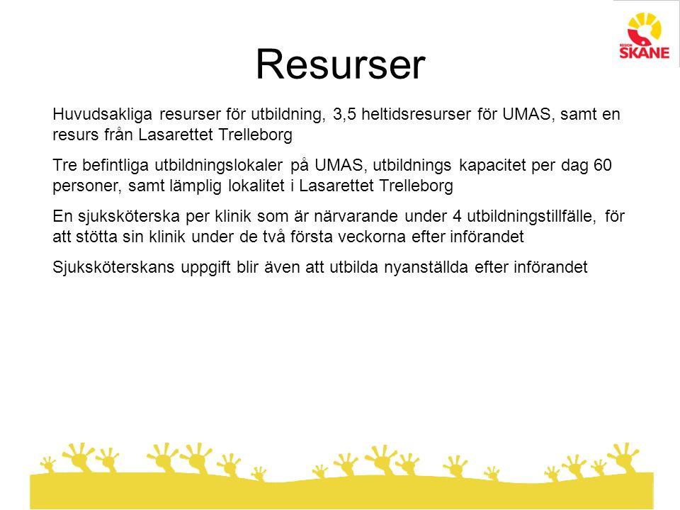 Resurser Huvudsakliga resurser för utbildning, 3,5 heltidsresurser för UMAS, samt en resurs från Lasarettet Trelleborg.