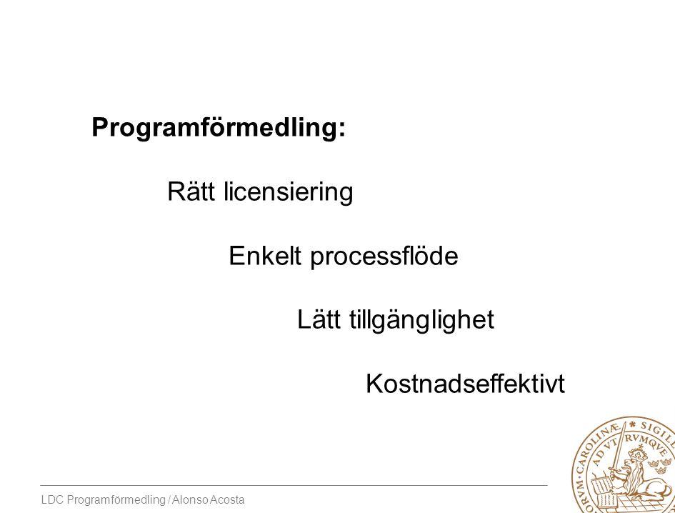 Summering Programförmedling: Rätt licensiering Enkelt processflöde
