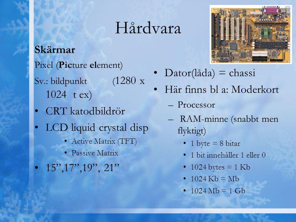 Hårdvara Skärmar Dator(låda) = chassi CRT katodbildrör