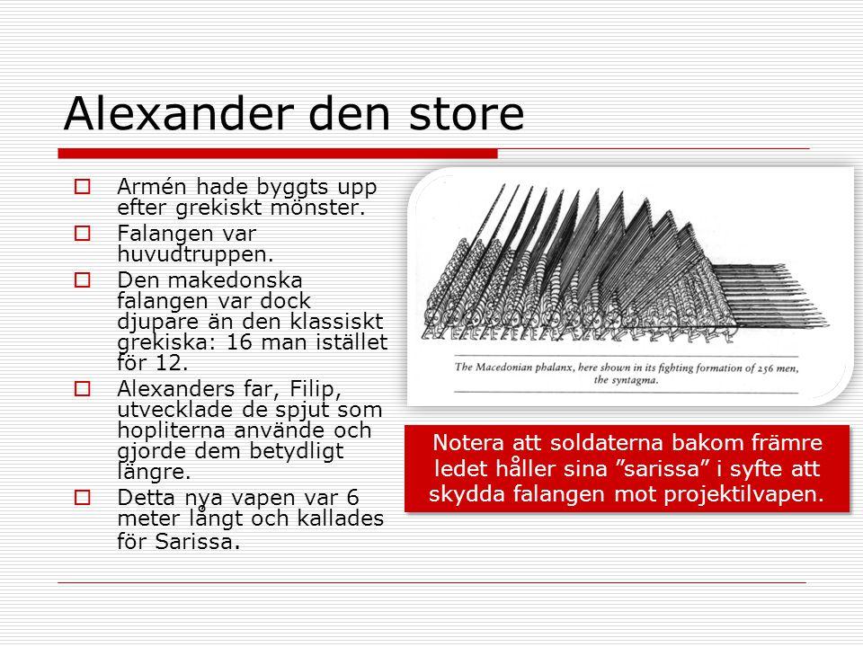 Alexander den store Armén hade byggts upp efter grekiskt mönster.