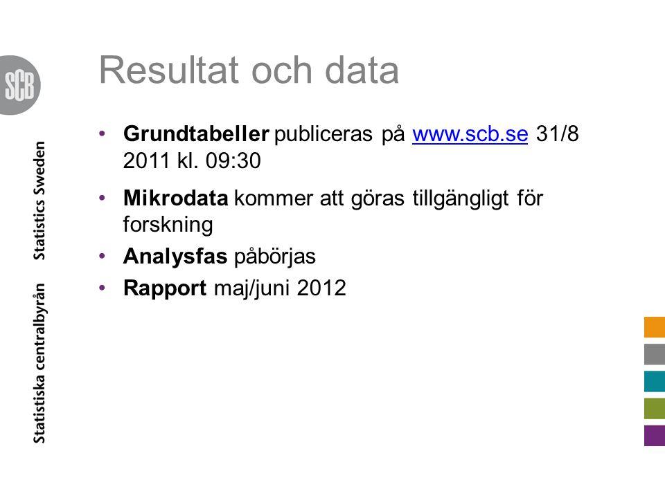 Resultat och data Grundtabeller publiceras på www.scb.se 31/8 2011 kl. 09:30. Mikrodata kommer att göras tillgängligt för forskning.