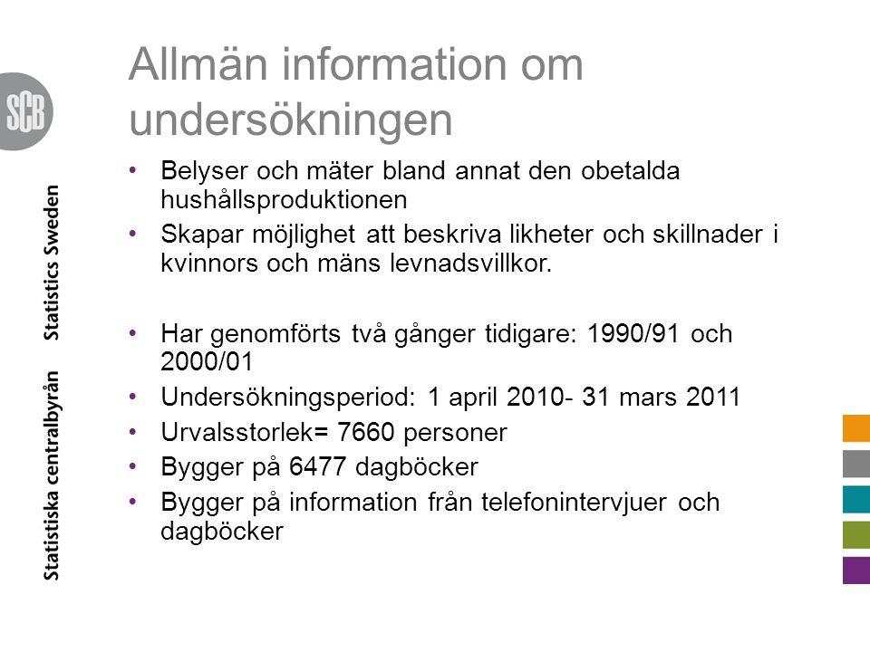 Allmän information om undersökningen