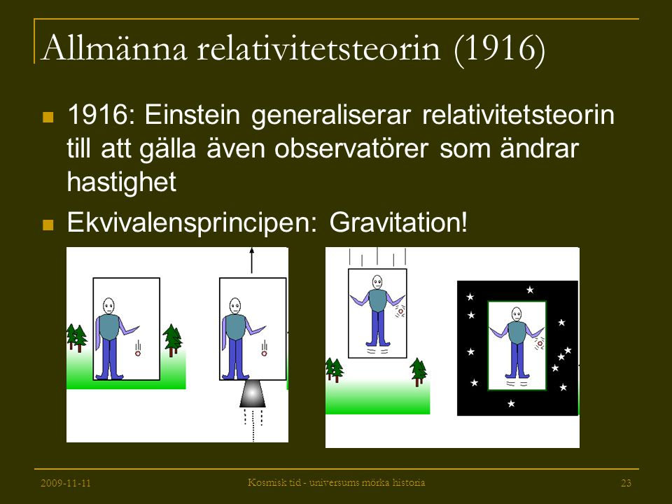 Allmänna relativitetsteorin (1916)