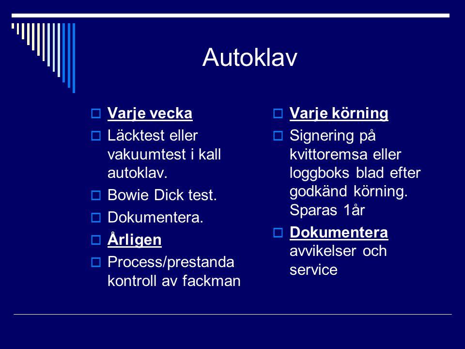 Autoklav Varje vecka Läcktest eller vakuumtest i kall autoklav.
