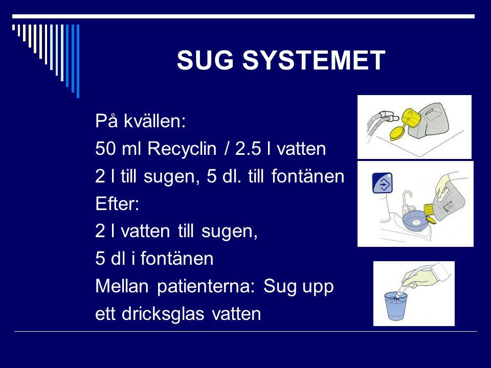 SUG SYSTEMET På kvällen: 50 ml Recyclin / 2.5 l vatten